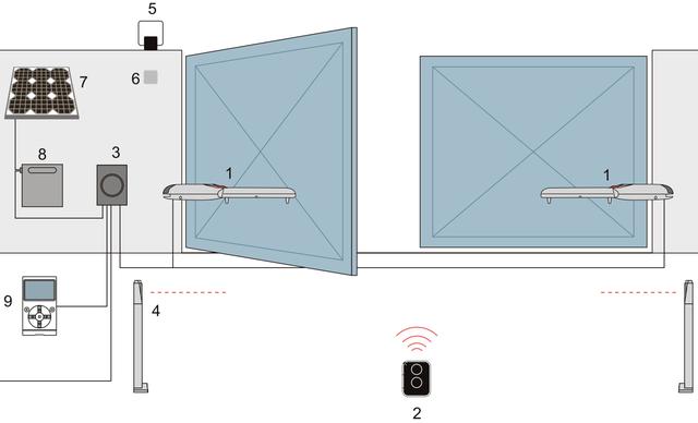 Схема подключения автоматики для распашных ворот NICE WG3524HS