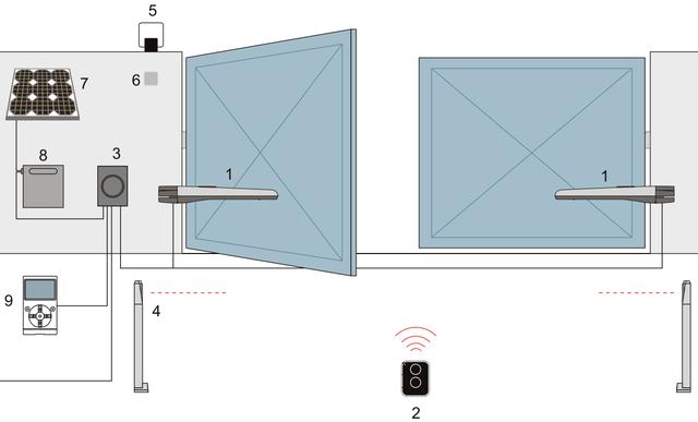Схема подключения автоматики для распашных ворот NICE ТО5024HS