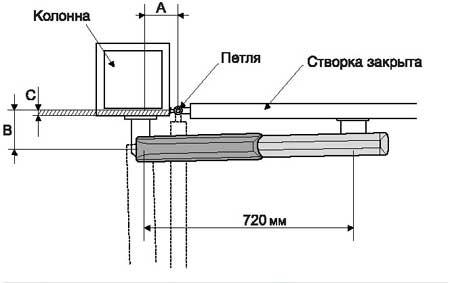 Схема установки ATI 3000 c размерами