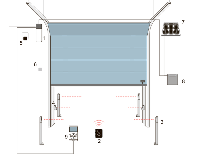 Схема подключения автоматики для гаражных ворот NICE SO2000